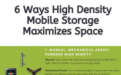 6 Ways Mobile Storage Maximizes Space