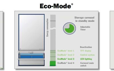 The Hänel Eco-Concept