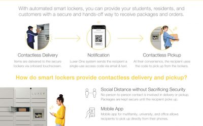 Contactless Package Delivery with Luxer One Lockers